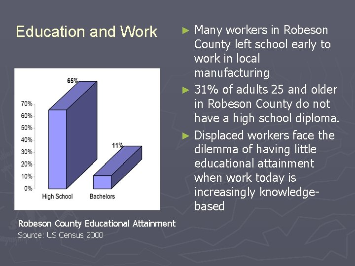 Education and Work Robeson County Educational Attainment Source: US Census 2000 Many workers in