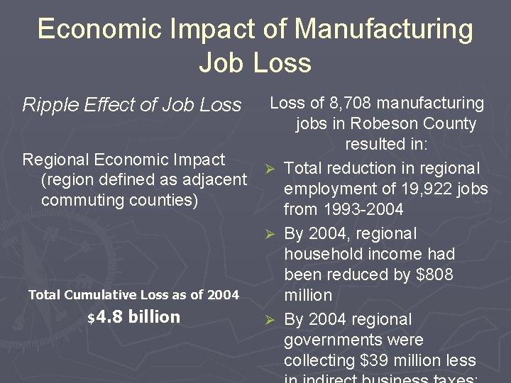 Economic Impact of Manufacturing Job Loss Ripple Effect of Job Loss Regional Economic Impact