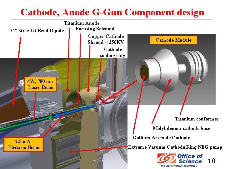 """Cathode, Anode G-Gun Component design Titanium Anode Focusing Solenoid """"C"""" Style 1 st Bend"""