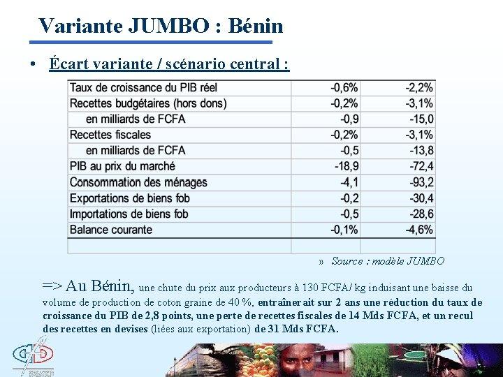 Variante JUMBO : Bénin • Écart variante / scénario central : » Source :