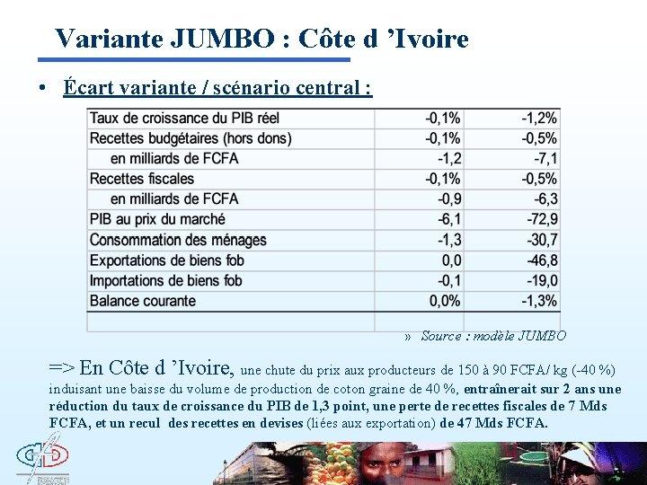 Variante JUMBO : Côte d 'Ivoire • Écart variante / scénario central : »