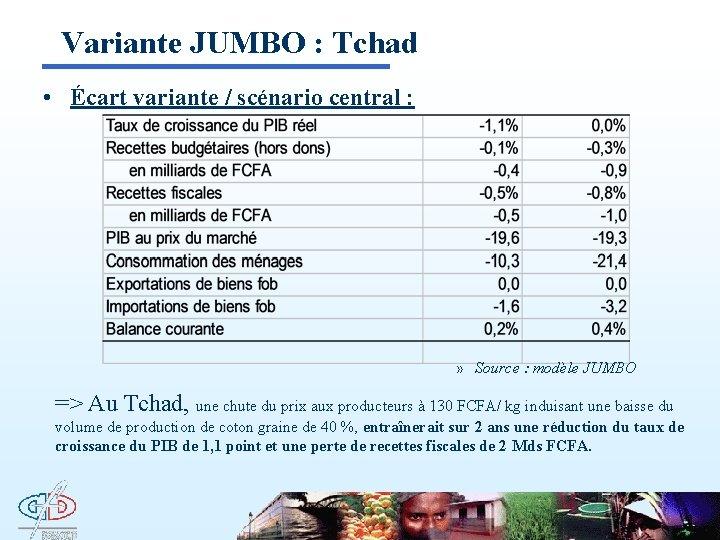 Variante JUMBO : Tchad • Écart variante / scénario central : » Source :