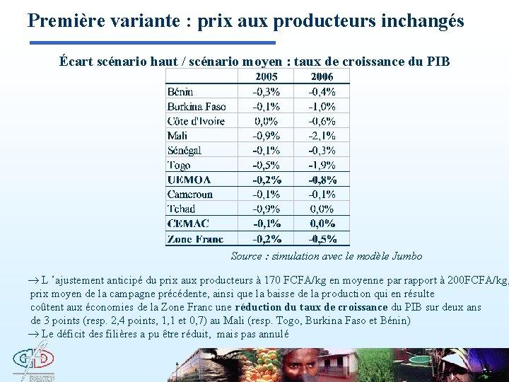 Première variante : prix aux producteurs inchangés Écart scénario haut / scénario moyen :