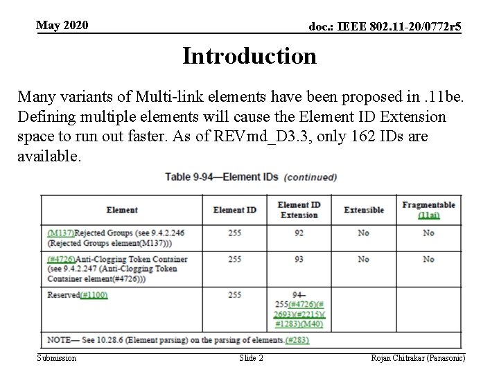 May 2020 doc. : IEEE 802. 11 -20/0772 r 5 Introduction Many variants of