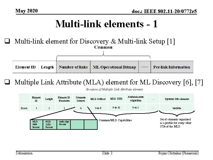 May 2020 doc. : IEEE 802. 11 -20/0772 r 5 Multi-link elements - 1