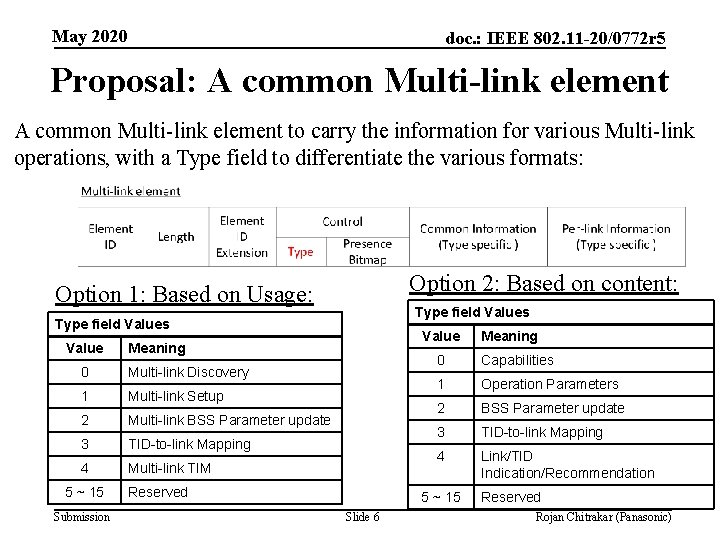 May 2020 doc. : IEEE 802. 11 -20/0772 r 5 Proposal: A common Multi-link