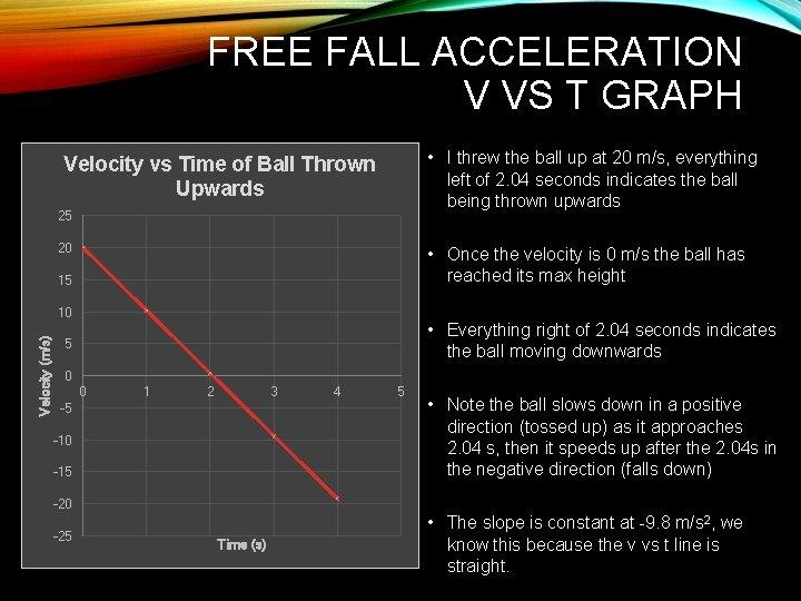 FREE FALL ACCELERATION V VS T GRAPH • I threw the ball up at