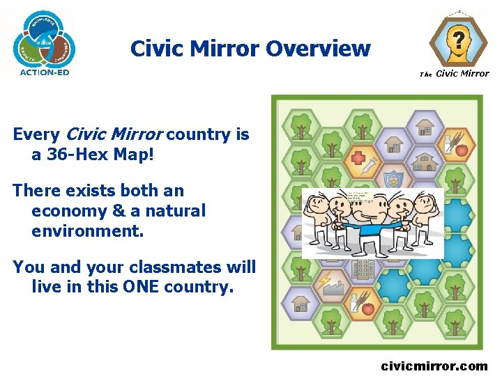 Civic Mirror Overview The Civic Mirror Every Civic Mirror country is a 36 -Hex