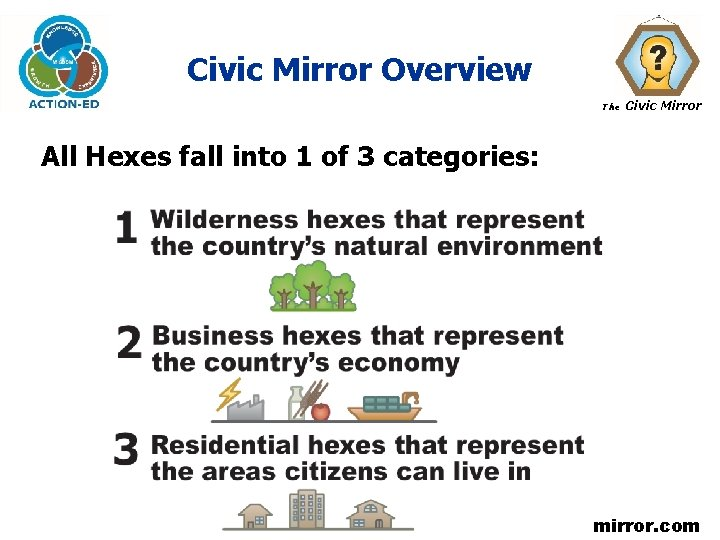Civic Mirror Overview The Civic Mirror All Hexes fall into 1 of 3 categories: