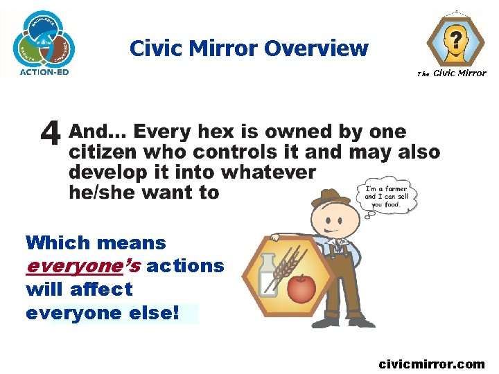 Civic Mirror Overview The Civic Mirror Which means everyone's actions will affect sadfasfasdfas everyone