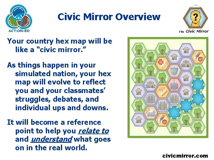 Civic Mirror Overview The Civic Mirror Your country hex map will be like a