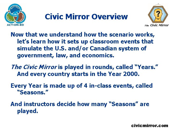 Civic Mirror Overview The Civic Mirror Now that we understand how the scenario works,