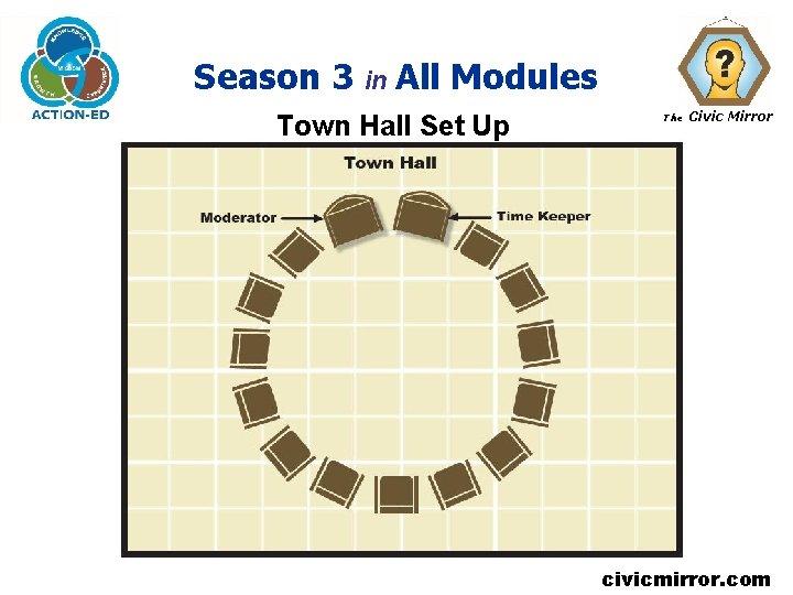 Season 3 in All Modules Town Hall Set Up The Civic Mirror civicmirror. com