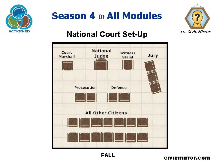 Season 4 in All Modules National Court Set-Up FALL The Civic Mirror civicmirror. com