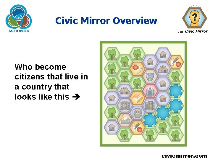 Civic Mirror Overview The Civic Mirror Who become citizens that live in a country