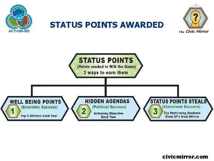 STATUS POINTS AWARDED The Civic Mirror civicmirror. com