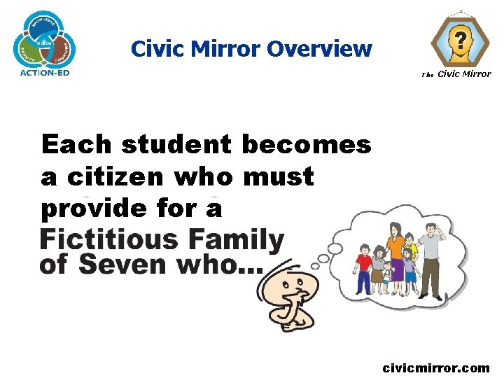 Civic Mirror Overview The Civic Mirror Each student becomes a citizen who must provide