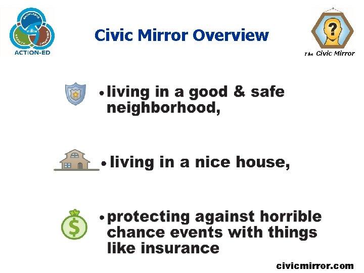 Civic Mirror Overview The Civic Mirror civicmirror. com