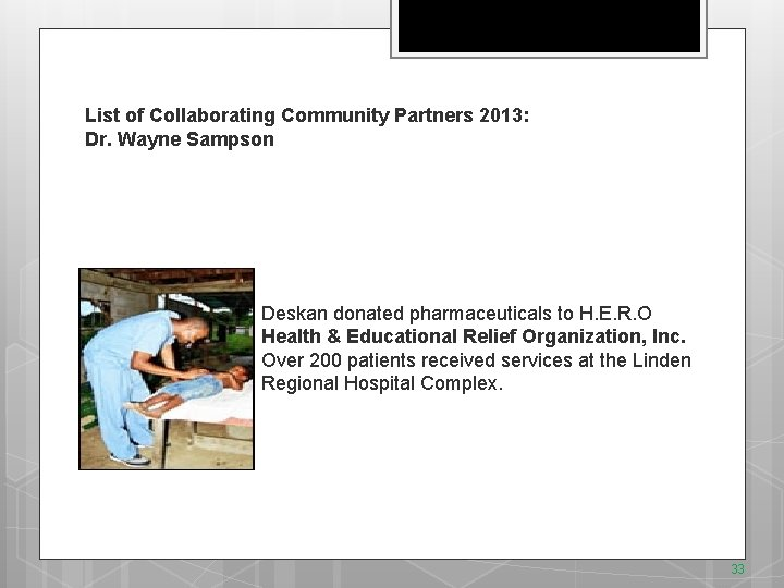 List of Collaborating Community Partners 2013: Dr. Wayne Sampson Deskan donated pharmaceuticals to H.