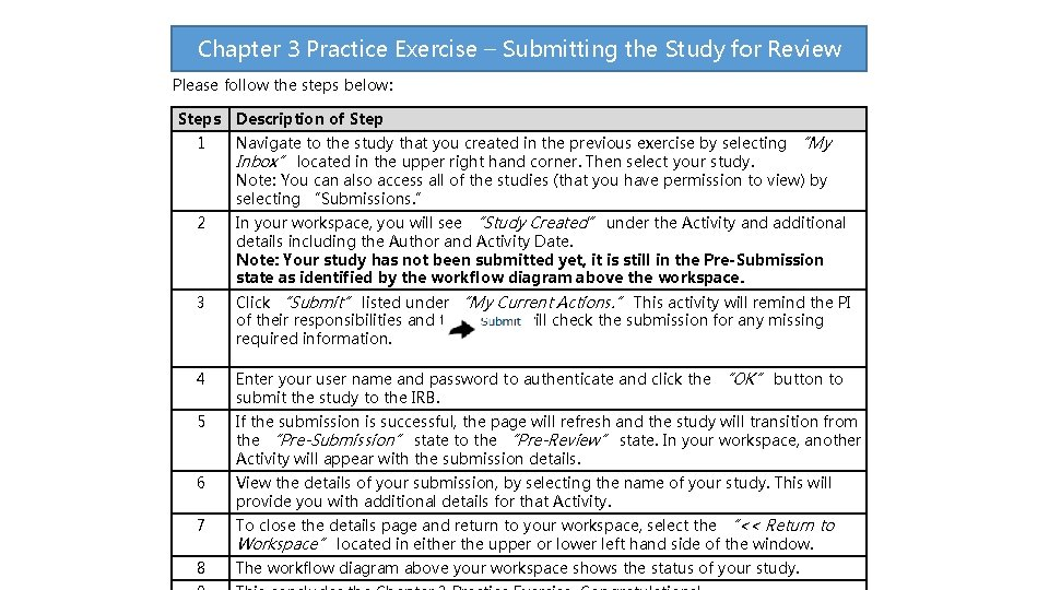 Chapter 3 Practice Exercise – Submitting the Study for Review Please follow the steps