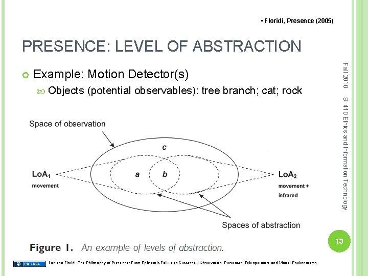 • Floridi, Presence (2005) PRESENCE: LEVEL OF ABSTRACTION Example: Motion Detector(s) Objects (potential