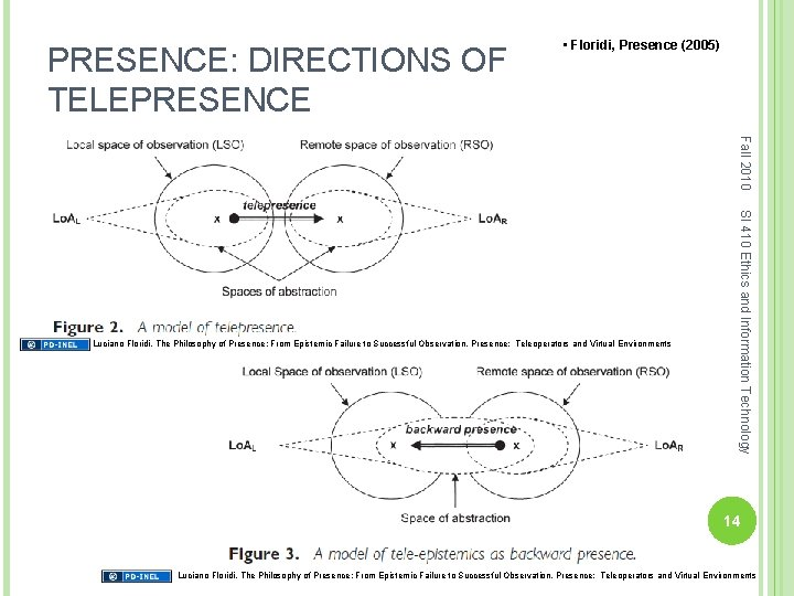 PRESENCE: DIRECTIONS OF TELEPRESENCE • Floridi, Presence (2005) Fall 2010 SI 410 Ethics and