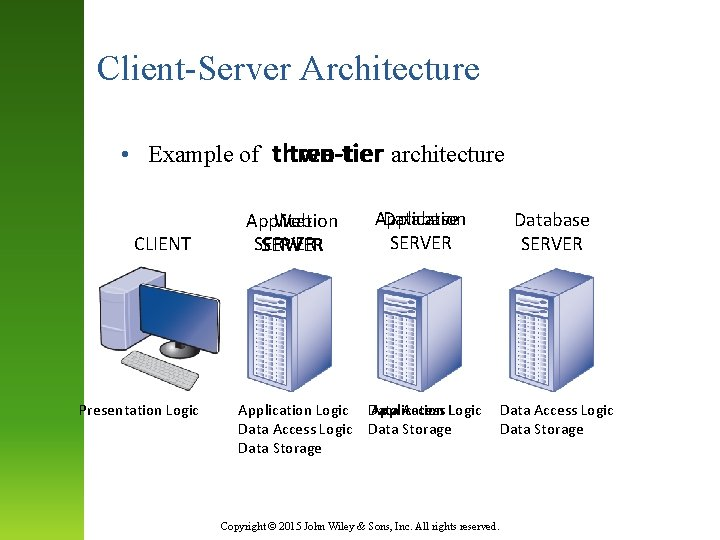 Client-Server Architecture two-tier n-tier architecture • Example of three-tier CLIENT Presentation Logic Application Web