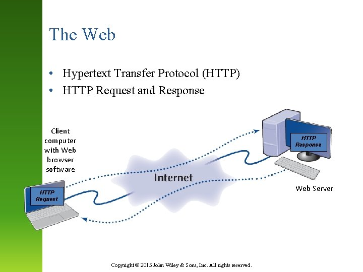 The Web • Hypertext Transfer Protocol (HTTP) • HTTP Request and Response Client computer