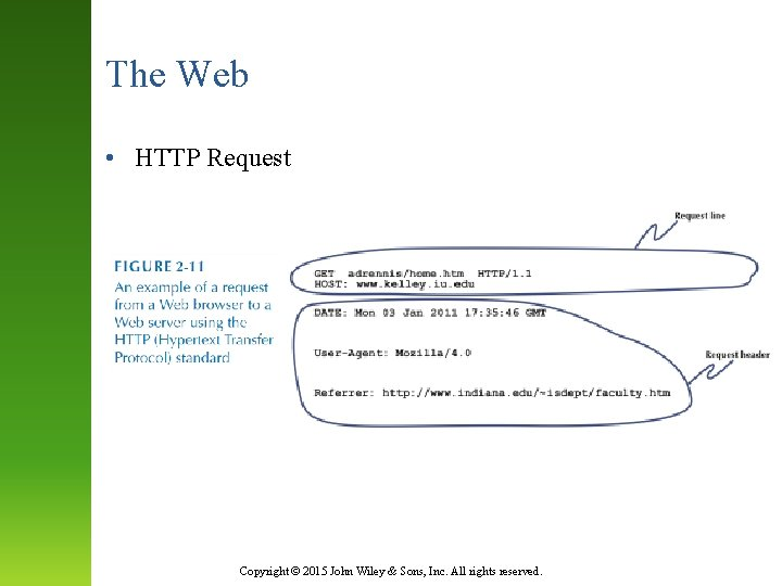 The Web • HTTP Request Copyright © 2015 John Wiley & Sons, Inc. All