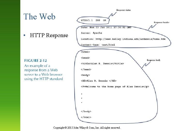 The Web • HTTP Response Copyright © 2015 John Wiley & Sons, Inc. All