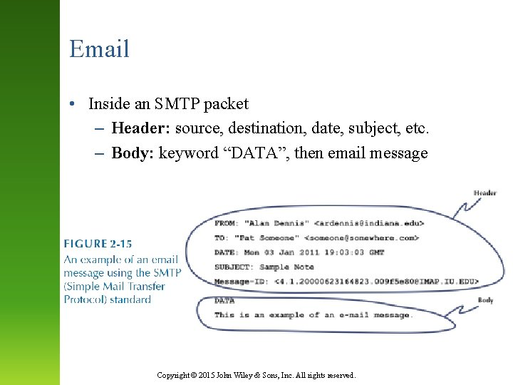 Email • Inside an SMTP packet – Header: source, destination, date, subject, etc. –