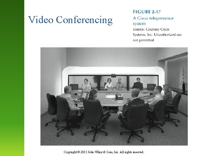 Video Conferencing Copyright © 2015 John Wiley & Sons, Inc. All rights reserved.