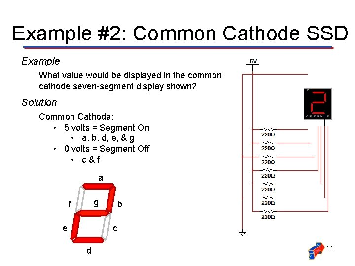 Example #2: Common Cathode SSD Example What value would be displayed in the common