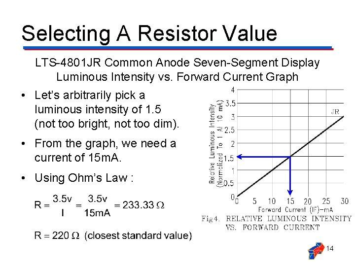 Selecting A Resistor Value LTS-4801 JR Common Anode Seven-Segment Display Luminous Intensity vs. Forward