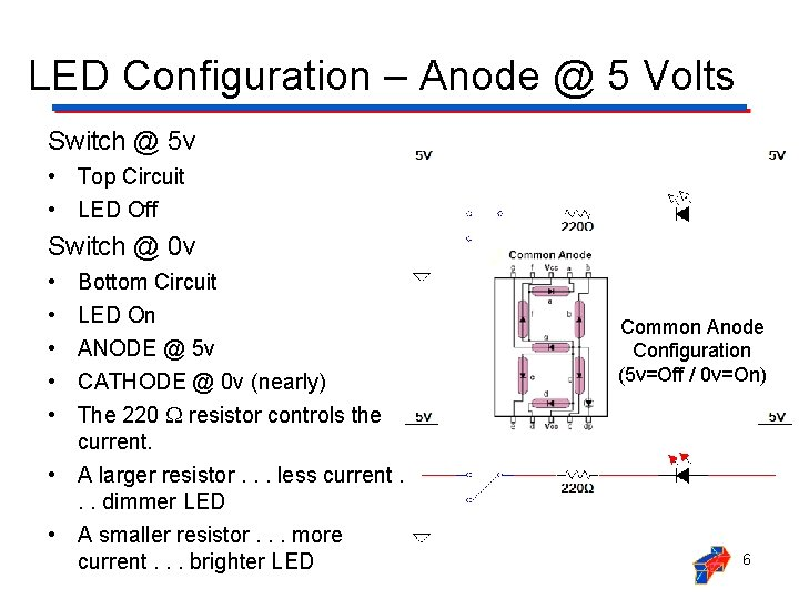 LED Configuration – Anode @ 5 Volts Switch @ 5 v • Top Circuit