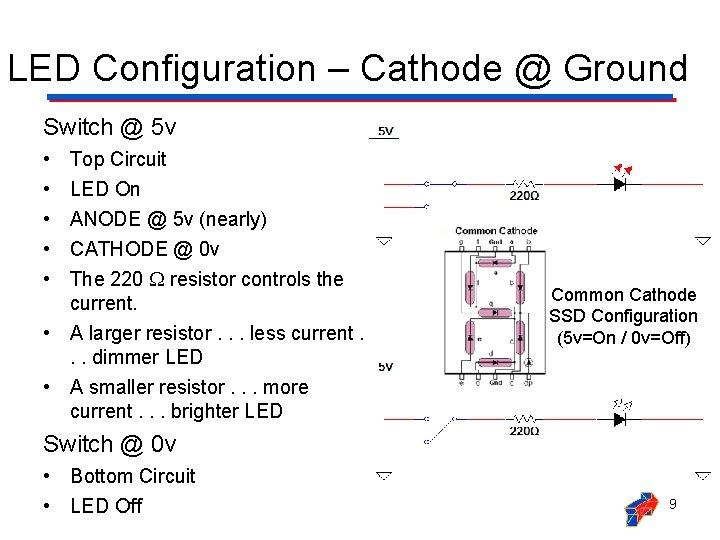 LED Configuration – Cathode @ Ground Switch @ 5 v • • • Top
