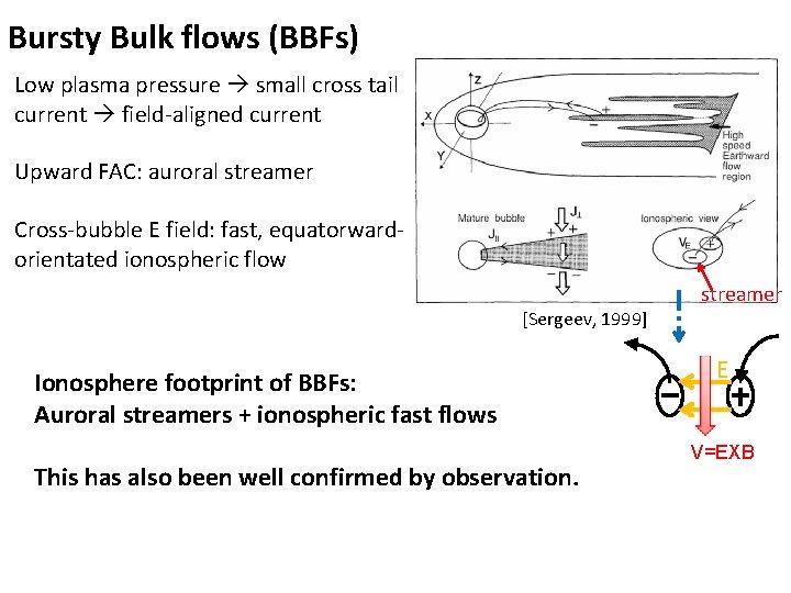 Bursty Bulk flows (BBFs) Low plasma pressure small cross tail current field-aligned current Upward