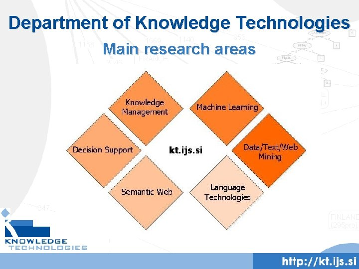 Department of Knowledge Technologies Main research areas