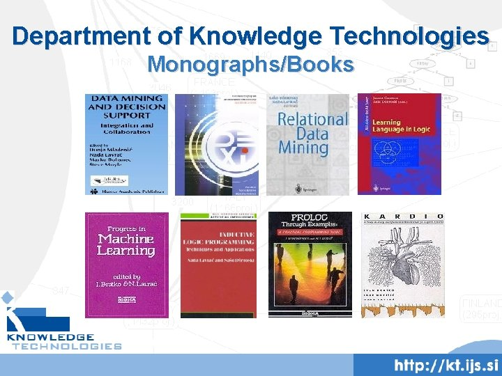 Department of Knowledge Technologies Monographs/Books