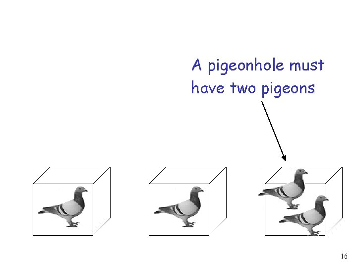 A pigeonhole must have two pigeons 16
