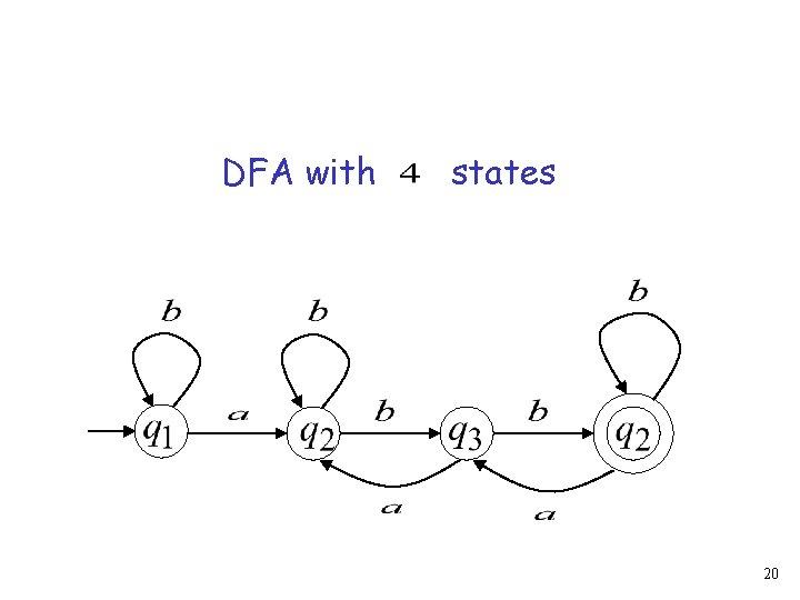 DFA with states 20