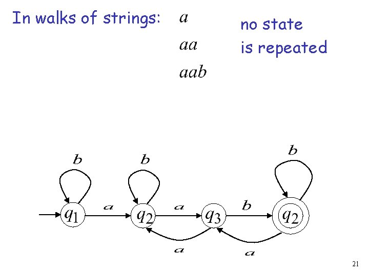 In walks of strings: no state is repeated 21