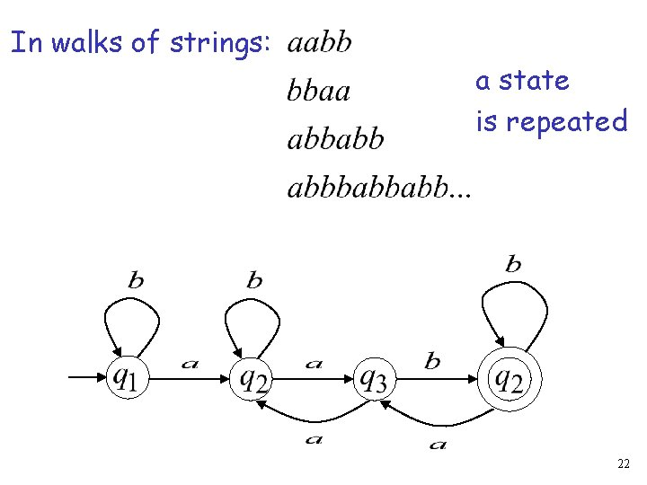In walks of strings: a state is repeated 22