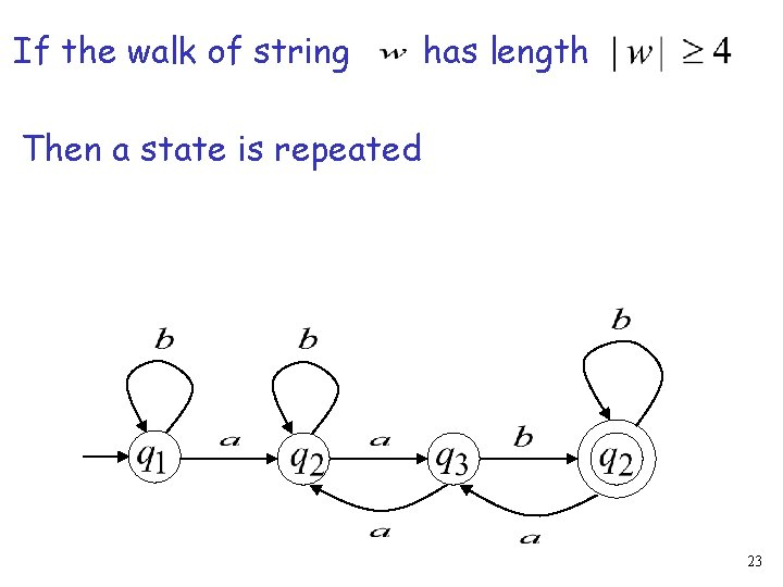 If the walk of string has length Then a state is repeated 23