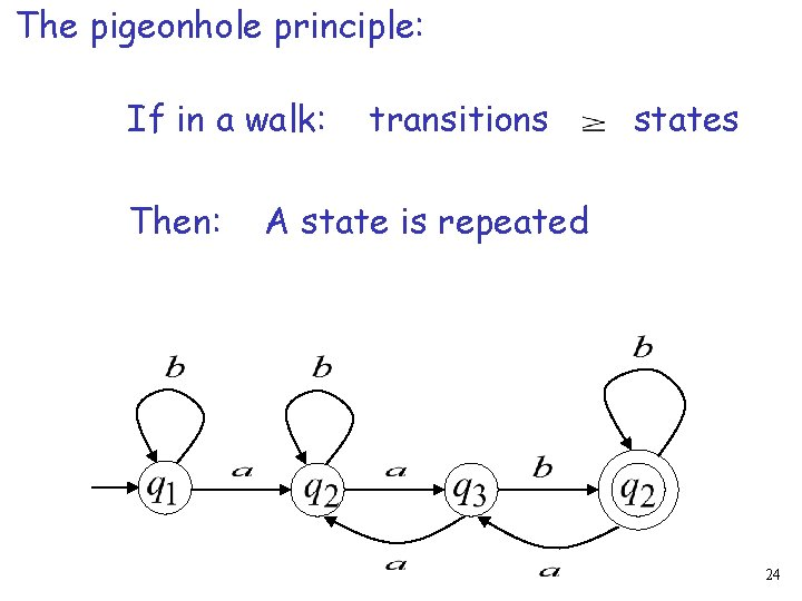 The pigeonhole principle: If in a walk: Then: transitions states A state is repeated