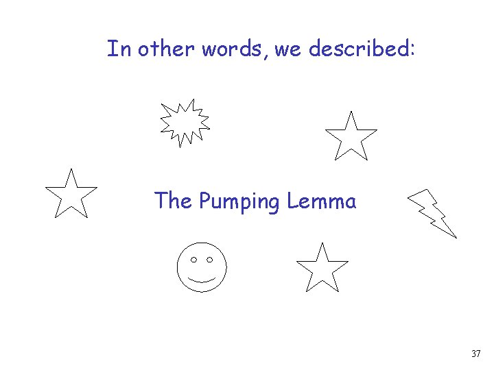 In other words, we described: The Pumping Lemma 37