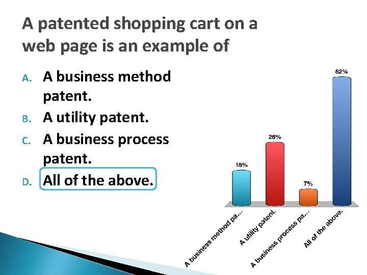 A patented shopping cart on a web page is an example of A. B.