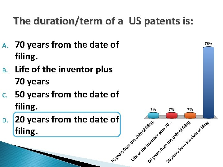 The duration/term of a US patents is: A. B. C. D. 70 years from