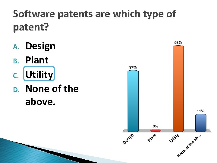 Software patents are which type of patent? A. B. C. D. Design Plant Utility