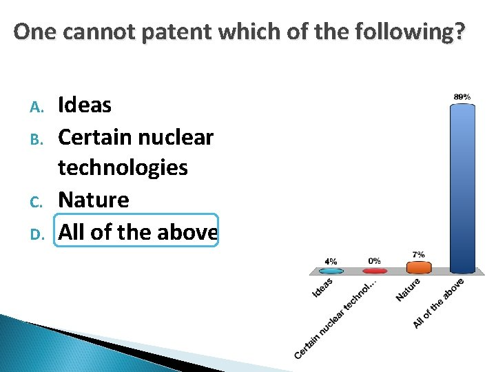 One cannot patent which of the following? A. B. C. D. Ideas Certain nuclear